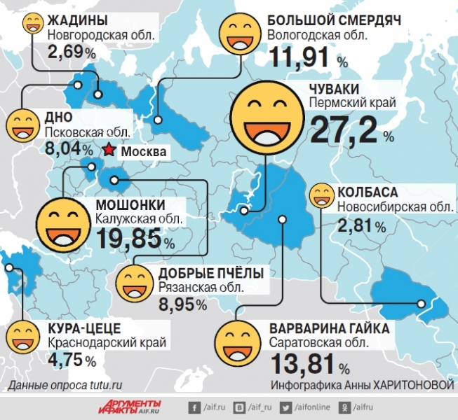 Какой населённый пункт в РФ имеет самое прикольное название?